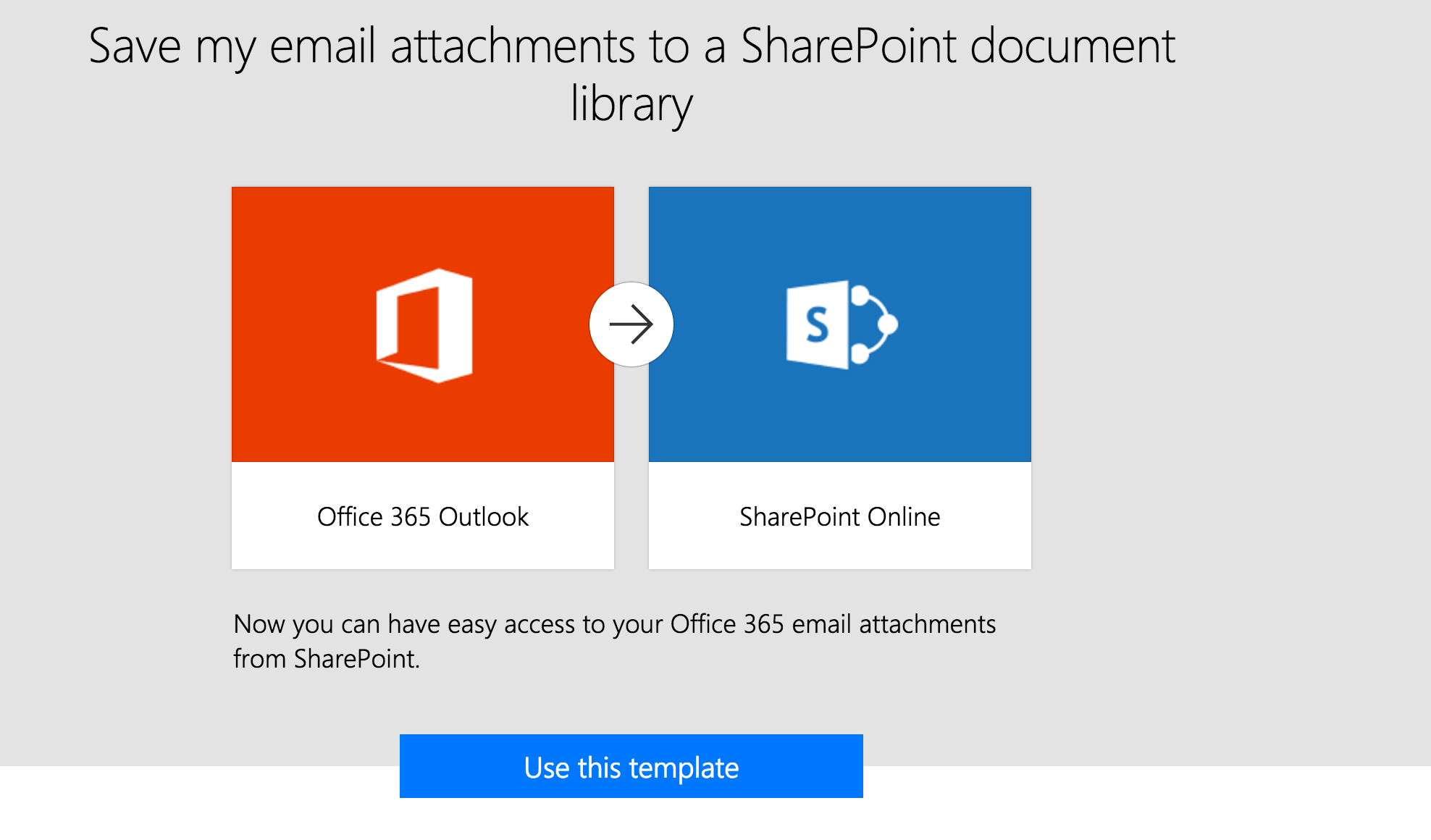 Creating an email enabled list in Office 365 and Microsoft Flow